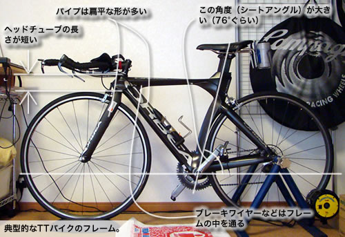 TTバイクのフレーム